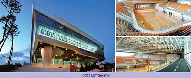 Sports Centers